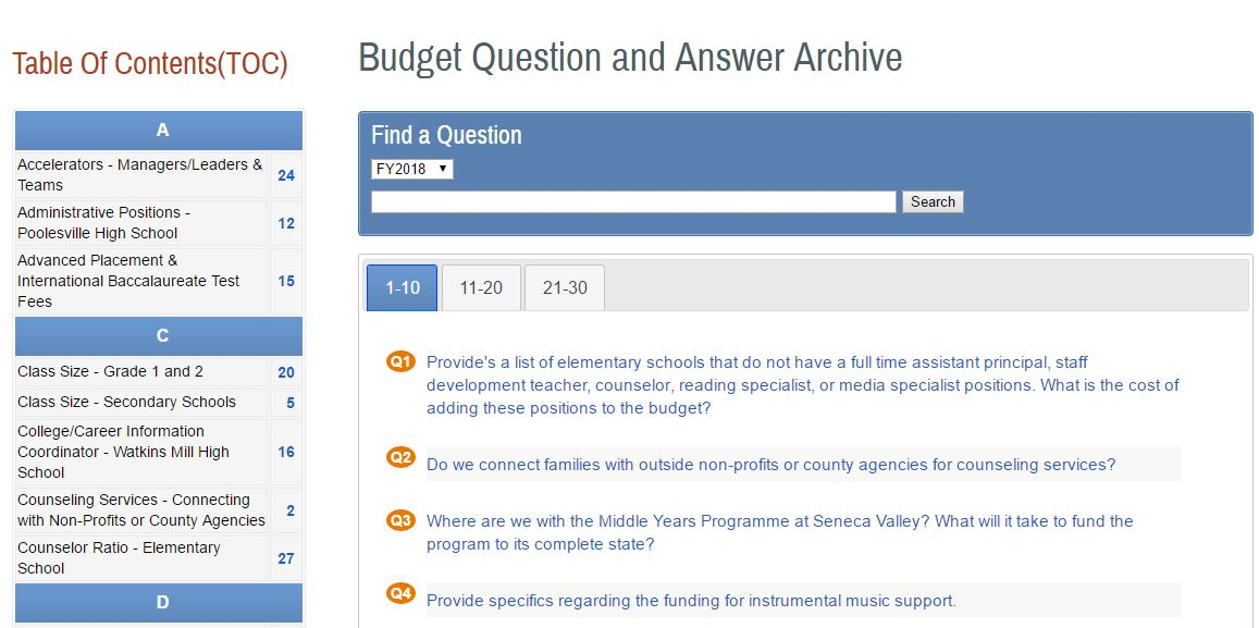 Exciting News: New Operating Budget Search Tool Now Available